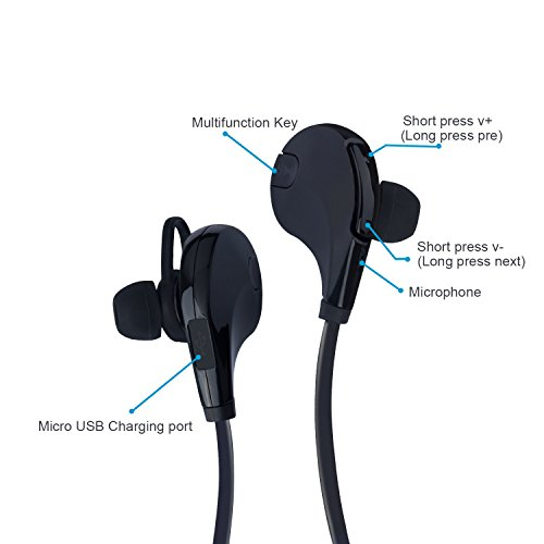 amoner wireless bluetooth headphones earbuds gadgettherapy. Black Bedroom Furniture Sets. Home Design Ideas