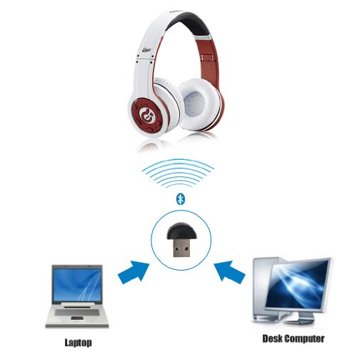 Syllable Wireless Bluetooth Headphone With Retractable And Foldable Design, Noise Cancelling Function (White) For Motorola Moto G /Htc One /Iphone 5S /Sony Xperia Z1 Compact /Google Nexus 5 /Lg G2 /Samsung Galaxy S5 +Free Excelvan Usb Bluetooth Adapter