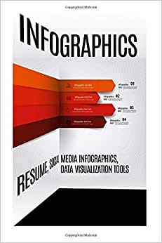 Infographics: Resume, Social Media Infographic, Data Visualization Tools