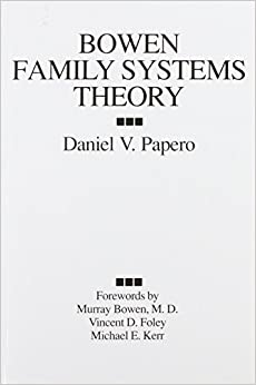 Family Systems Theory Model