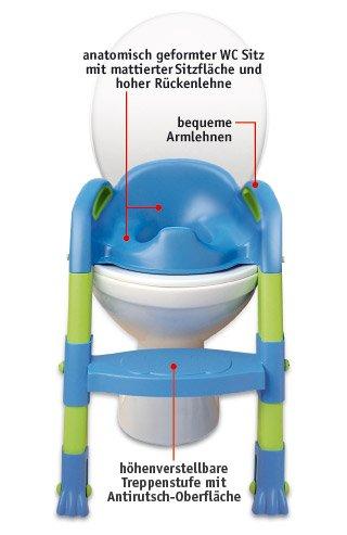 Kiddyloo Toilet Seat Reducer