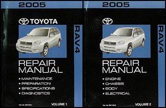 2005-toyota-rav4-repair-shop-manual-set-original