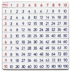 Times tables grids 5 pack office products for Table upto 20