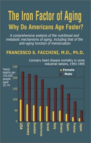 The Iron Factor of Aging: Why Do Americans Age Faster?