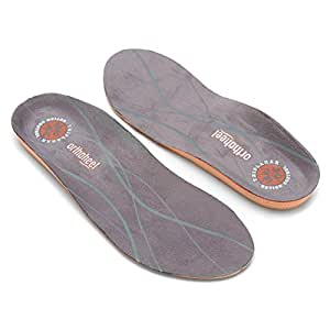 Relief Full Length Orthotic Insole - XL
