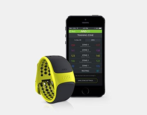 无需心率带,美国迈欧Mio 智能心率手环图片