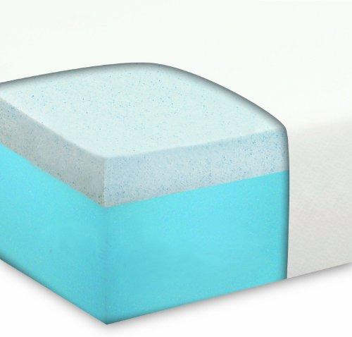 Sleep Studio Sleep Joy Blueflex 10-Inch Gel Memory Foam Mattress, 20-Year Warranty, Queen