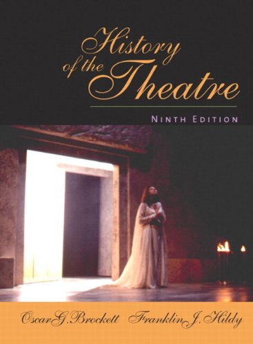 History of the Theatre (The Globe Theater History)