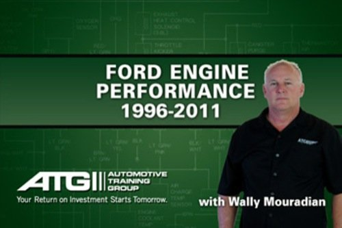 ford-engine-performance