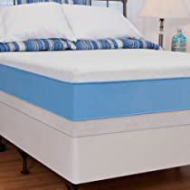 "Hot Sale Night Therapy Elite 13"" MyGel® Prestige Memory Foam Mattress - Full"