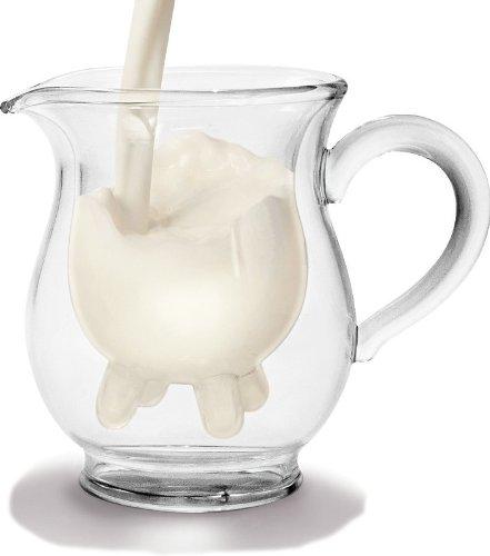 Milchkännchen mit witzigem Euterdesign