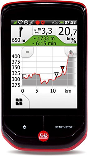 falk gps ger t pantera xc 2015 fahrrad navi test. Black Bedroom Furniture Sets. Home Design Ideas