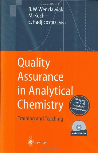 Quality Assurance in Analytical Chemistry: Training
