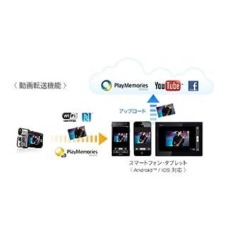 SONY ミュージックビデオレコーダー MV1 HDR-MV1