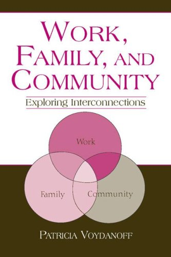 Work, Family, and Community: Exploring Interconnections...