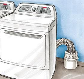 Electric Clothes Indoor dryer give vent to kit