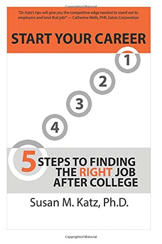 Start Your Career: 5 Steps To Finding The Right Job After College front-903512