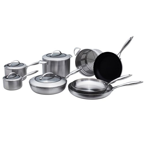 Induction Cooktop Cookware Sets front-634469