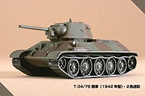 [Kurusukunotatakai] (1942 type) two-color camouflage separately -129 T-34/76 Medium Tank 144 World Tank Museum Series 07