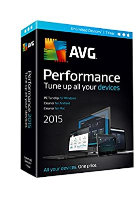 AVG Performance 2015, 1 Year