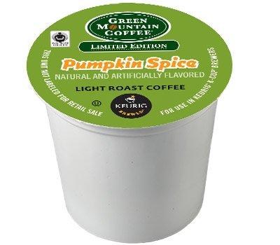 Coffee Cup Decor