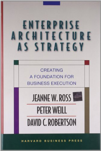 Enterprise Architecture As Strategy: Creating