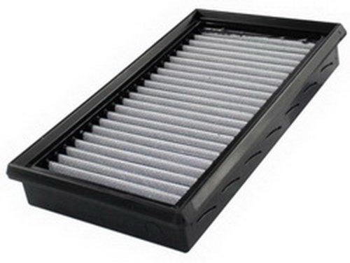 aFe 31-10047 Air Filter