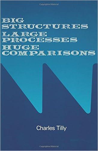 Big Structures, Large Processes, Huge Comparisons