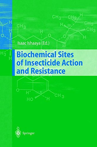 biochemical-sites-of-insecticide-action-and-resistance