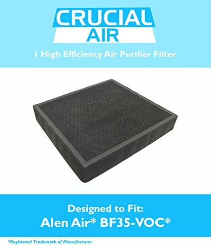 Alen Air BF35 Air Purifier Filter Fits BreatheSmart Air Purifiers, Designed & Engineered by Crucial Air