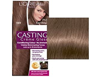 Casting Loreal Pictures to pin on Pinterest