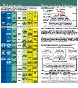 Alkaline Food Chart 8 inch x 8 inch (Baking Soda Tablets compare prices)