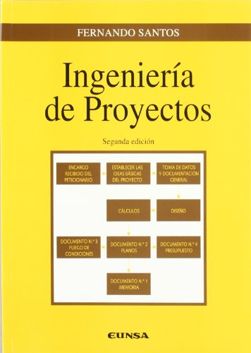 INGENIERIA DE PROYECTOS