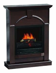 Sylvania SBM850P 26F Electric Fireplace Heater 1250 Watt