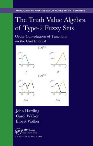 The Truth Value Algebra of Type-2 Fuzzy Sets: Order Convolutions of Functions on the Unit Interval (Monographs and Research Notes in Mathematics) PDF