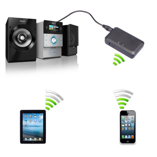 Hde Wireless Headphone & Speaker Receiver / Adapter For Bluetooth Audio Devices