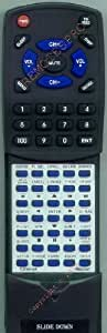 PANASONIC Replacement Remote Control for DVDS29, DVDS29S, EUR7631100, EUR7631100R