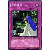 【遊戯王カード】 成功確率0% EE4-JP177-N