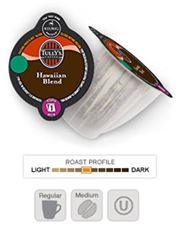 Keurig 2.0 Tully's Hawaiian Blend Coffee , Medium Roast , K-Carafe Packs (16) (Keurig Hawaiian compare prices)
