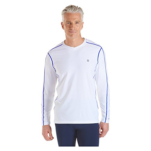 Coolibar inc s uv protective clothes business