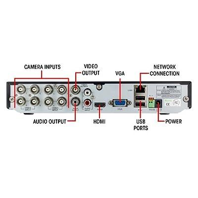 Defender Indoor/Outdoor Dome Cameras (Black)