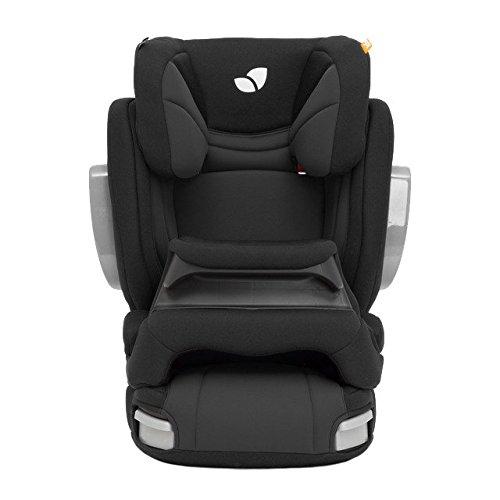 Las 6 mejores sillas de coche para ni os del grupo 1 2 3 - Comparativa sillas de coche ...