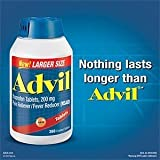 360 Advil Coated Tablets. Ibuprofen Tablets, 200 Mg Pain Reliever/fever Reducer (Nsaid)