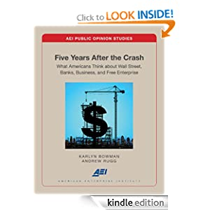 Logo for Five Years After the Crash: What Americans Think about Wall Street, Banks, Business, and Free Enterprise