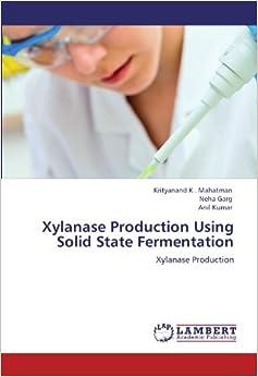 Thesis on xylanase production