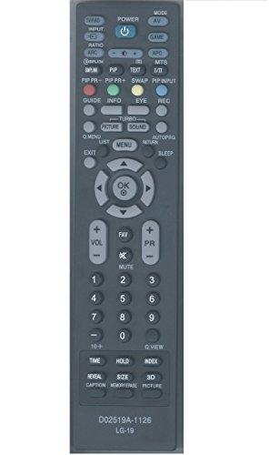 Lg Tv Parts Store front-572134