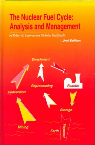 Nuclear Fuel Cycle : Analysis and Management