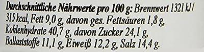 Schuhbecks Bratkartoffelgewürz 50 g von Schuhbecks bei Gewürze Shop
