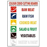 Wall Chart for colour coded kitchen ware, let your staff know which coloured chopping board / knife etc to use when preparing food
