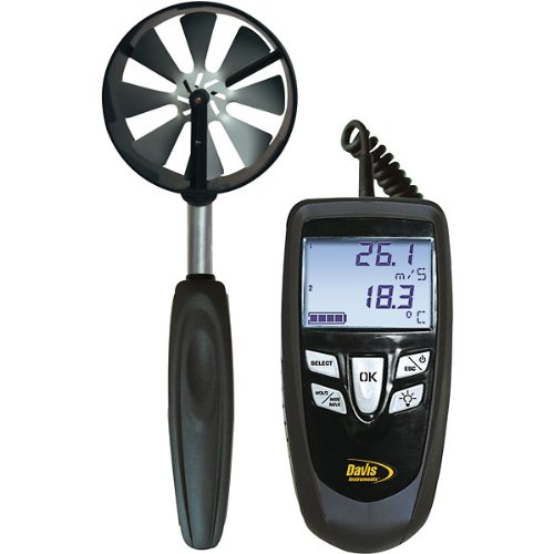 "Thermo-Anemometer With 2.75""(70 Mm) Vane"